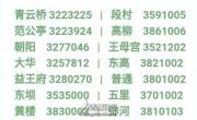 青州郵政公司招人啦,速看!