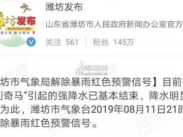 濰坊市氣象臺解除暴雨紅色預警信號